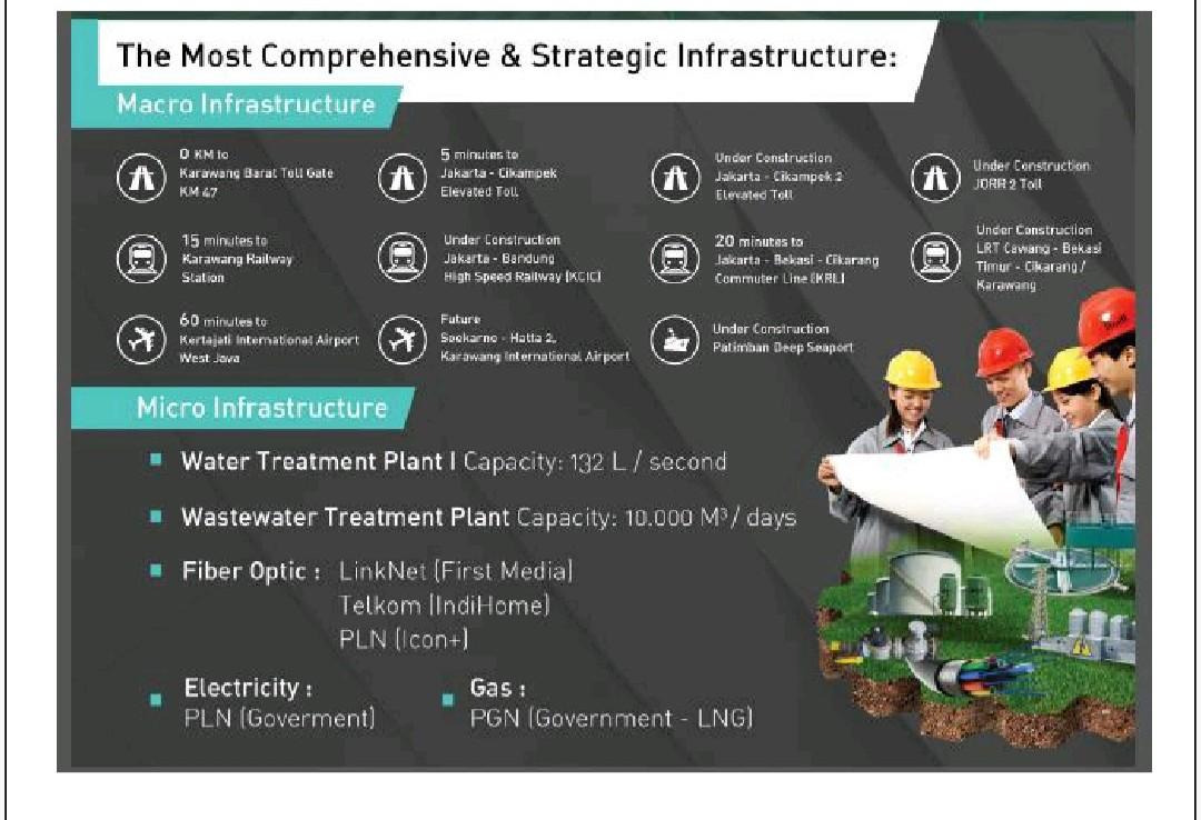 Delta Silicon Techno Park Karawang,Tanah Kavling Industri Karawang KIIC-KNIC